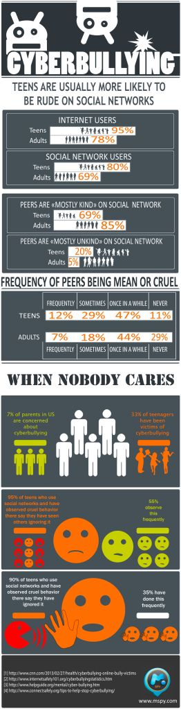 Cyberbullying_Infographic