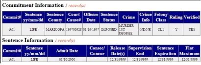 Falater sentence