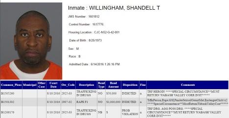 WillinghamS jail info