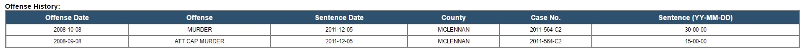 "sturdivant dating Knox, david, vivian daniels, lakisha sturdivant, and marty e zusman 2000 ""college student use of the internet for mate selection"" college student journal 35(1): 158-160 knox, david, leonard l custis, and marty e zusman 2000 ""abuse in dating relationships among college students"" college student journal 34(4): 505-509."