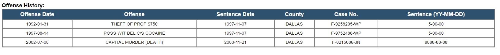 Tdcj inmate release date information in Sydney